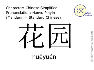 Caracteres chinos  ( huayuan / huāyuán ) con pronunciación (traducción española: jardín )