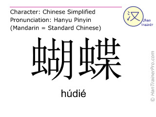 Chinese characters  ( hudie / húdié ) with pronunciation (English translation: butterfly )