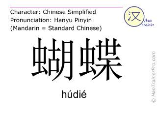 Chinesische Schriftzeichen  ( hudie / húdié ) mit Aussprache (Deutsche Bedeutung: Schmetterling )
