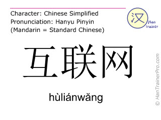 Chinese characters  ( hulianwang / hùliánw&#259ng ) with pronunciation (English translation: internet )