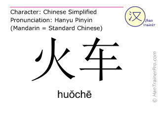 Chinese characters  ( huoche / hu&#335ch&#275 ) with pronunciation (English translation: train )