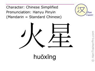 Chinesische Schriftzeichen  ( huoxing / huŏxīng ) mit Aussprache (Deutsche Bedeutung: Mars (Planet) )