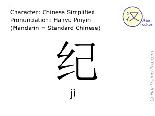 Chinese characters  ( ji / j&igrave; ) with pronunciation (English translation: <m>discipline</m> )