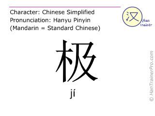 Chinesische Schriftzeichen  ( ji / jí ) mit Aussprache (Deutsche Bedeutung: extrem )