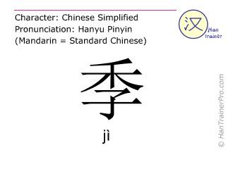 Chinesische Schriftzeichen  ( ji / jì ) mit Aussprache (Deutsche Bedeutung: Jahreszeit )
