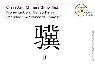 Caracteres chinos  ( ji / jì ) con pronunciación (traducción española: caballo muy rápido )
