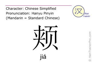 Chinese characters  ( jia / jiá ) with pronunciation (English translation: cheek )