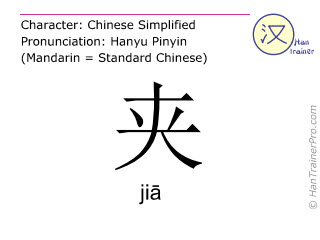 Chinese characters  ( jia / ji&#257 ) with pronunciation (English translation: to clip from both sides )