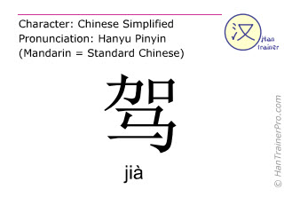 Chinese characters  ( jia / jià ) with pronunciation (English translation: to drive )