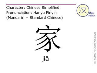 汉字  ( jia / jiā ) 包括发音 (英文翻译: family )