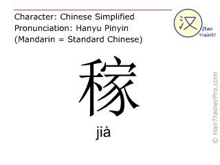 Chinesische Schriftzeichen  ( jia / jià ) mit Aussprache (Deutsche Bedeutung: Getreide )