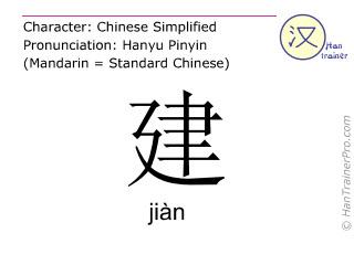 汉字  ( jian / jiàn ) 包括发音 (英文翻译: to build )