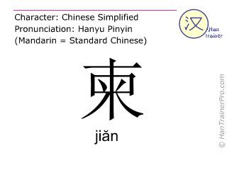 Caractère chinois  ( jian / jiăn ) avec prononciation (traduction française: carte )