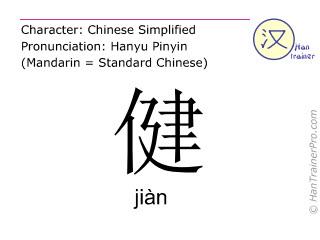 Chinese characters  ( jian / jiàn ) with pronunciation (English translation: health )