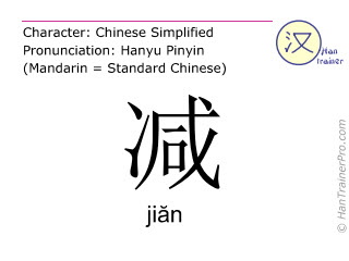 Chinese characters  ( jian / jiăn ) with pronunciation (English translation: to subtract )