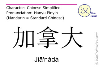 Chinese characters  ( Jia'nada / Jiā'nádà ) with pronunciation (English translation: Canada )