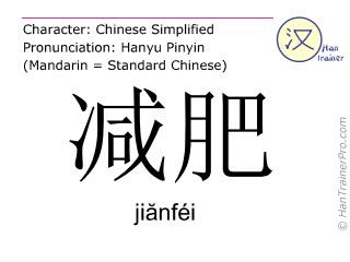 Caracteres chinos  ( jianfei / jiănféi ) con pronunciación (traducción española: adelgazar )