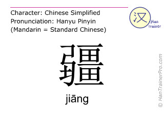 Chinese characters  ( jiang / jiāng ) with pronunciation (English translation: <m>border</m> )