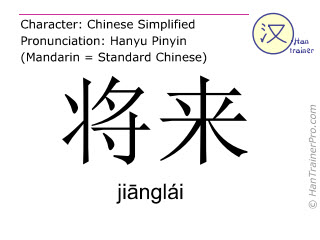 Chinese characters  ( jianglai / jiānglái ) with pronunciation (English translation: future )