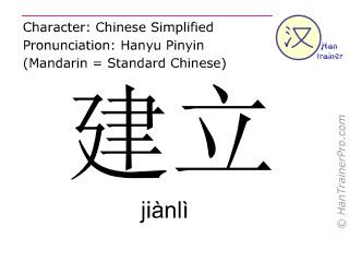 Caracteres chinos  ( jianli / jiànlì ) con pronunciación (traducción española: establecer )