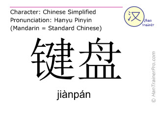 Chine­sische Schrift­zeichen  ( jianpan / jiànpán ) mit Aussprache (Deutsche Bedeutung: Tastatur )