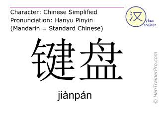 Caractère chinois  ( jianpan / jiànpán ) avec prononciation (traduction française: clavier )