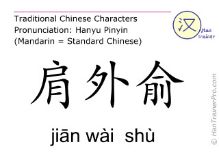 Chinese characters  ( jian wai  shu / jiān wài  shù ) with pronunciation (English translation: Small Intestine 14 )