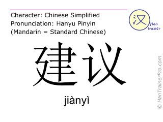 Caractère chinois  ( jianyi / jiànyì ) avec prononciation (traduction française: suggérer )