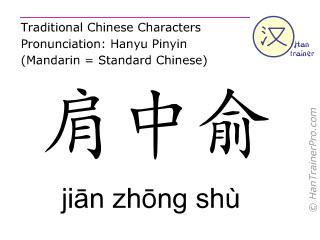Chinesische Schriftzeichen  ( jian zhong shu / jiān zhōng shù ) mit Aussprache (Deutsche Bedeutung: Dünndarm 15 )