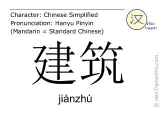 Caractère chinois  ( jianzhu / jiànzhù ) avec prononciation (traduction française: bâtiment )