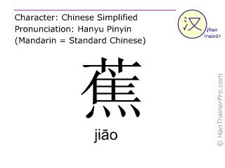 Chinesische Schriftzeichen  ( jiao / jiāo ) mit Aussprache (Deutsche Bedeutung: Banane )