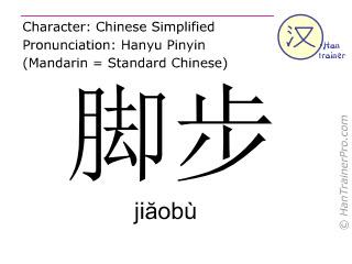 Caract&egrave;re chinois  ( jiaobu / ji&#259;ob&ugrave; ) avec prononciation (traduction fran&ccedil;aise: </b><i>(pardon, </i>&#33050;&#27493; ( jiaobu / ji&#259;ob&ugrave; ) <i> n&#39;a pas encore &eacute;t&eacute; traduit au fran&ccedil;ais. Veuillez essayer la version anglaise)</i><b> )