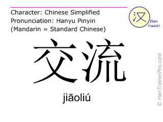Chinese characters  ( jiaoliu / jiāoliú ) with pronunciation (English translation: to exchange )