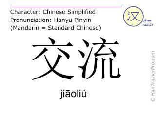 Caractère chinois  ( jiaoliu / jiāoliú ) avec prononciation (traduction française: échanger )