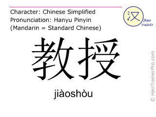 Chinese characters  ( jiaoshou / jiàoshòu ) with pronunciation (English translation: professor )