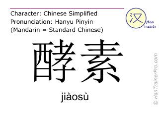 Caractère chinois  ( jiaosu / jiàosù ) avec prononciation (traduction française: ferment )