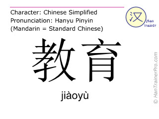 Chinese characters  ( jiaoyu / jiàoyù ) with pronunciation (English translation: to educate )