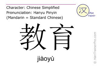 Chinesische Schriftzeichen  ( jiaoyu / jiàoyù ) mit Aussprache (Deutsche Bedeutung: bilden )