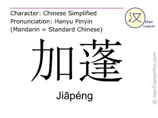 Caractère chinois  ( Jiapeng / Jiāpéng ) avec prononciation (traduction française: Gabon )