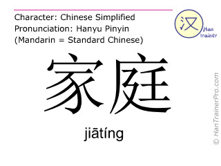 Chinese characters  ( jiating / jiātíng ) with pronunciation (English translation: family )