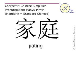 Chinesische Schriftzeichen  ( jiating / jiātíng ) mit Aussprache (Deutsche Bedeutung: Familie )