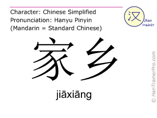Chinesische Schriftzeichen  ( jiaxiang / jiāxiāng ) mit Aussprache (Deutsche Bedeutung: Heimat )