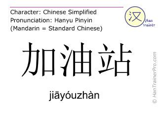 Chinesische Schriftzeichen  ( jiayouzhan / jiāyóuzhàn ) mit Aussprache (Deutsche Bedeutung: Tankstelle )