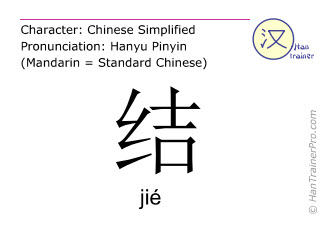 Chinese characters  ( jie / jié ) with pronunciation (English translation: knot )