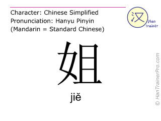 Chinese characters  ( jie / jiĕ ) with pronunciation (English translation: miss )