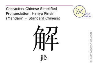 Chinesische Schriftzeichen  ( jie / jiĕ ) mit Aussprache (Deutsche Bedeutung: trennen )