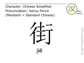 Chinesische Schriftzeichen  ( jie / jiē ) mit Aussprache (Deutsche Bedeutung: Straße )