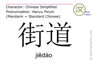 Chinese characters  ( jiedao / jiēdào ) with pronunciation (English translation: road )