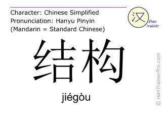 Chinesische Schriftzeichen  ( jiegou / jiégòu ) mit Aussprache (Deutsche Bedeutung: Struktur )