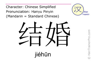 Chinese characters  ( jiehun / jiéh&#363n ) with pronunciation (English translation: to marry )